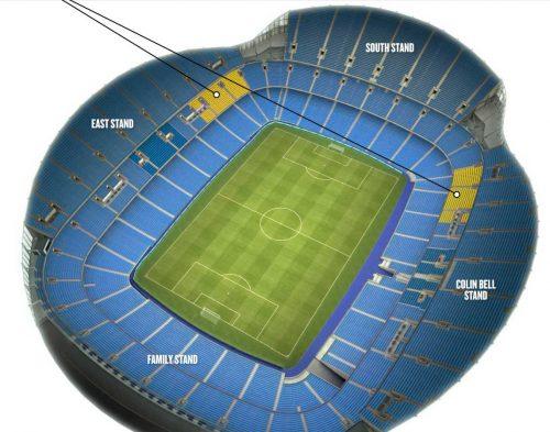 Man City stadion plasser